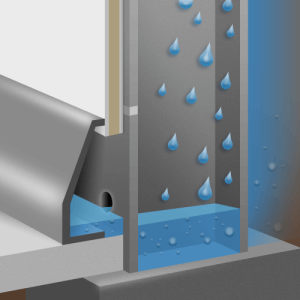 illustration of DRY-UP baseboard installed in a finished basement waterproofing basement