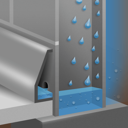 illustration of Resch Enterprise's DRY-UP basement waterproofing vinyl baseboard installed in a block basement - water coming in the basement blocks but captured into the vinyl baseboard, keeping the basement dry